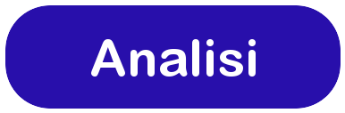 IFCS Analisi